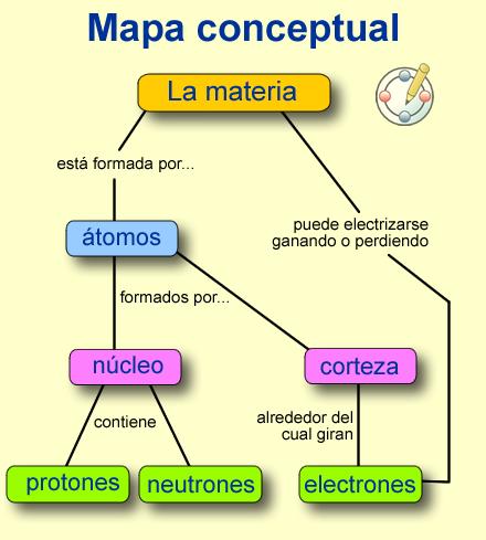mapa conceptual online