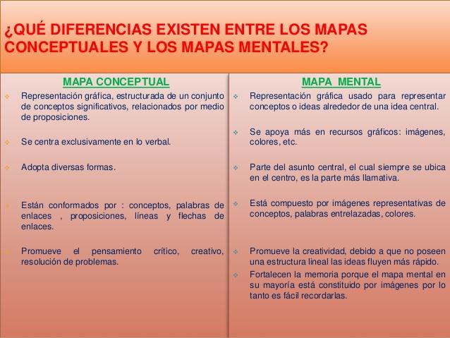 que diferencias hay entre mapas conceptuales y mentales