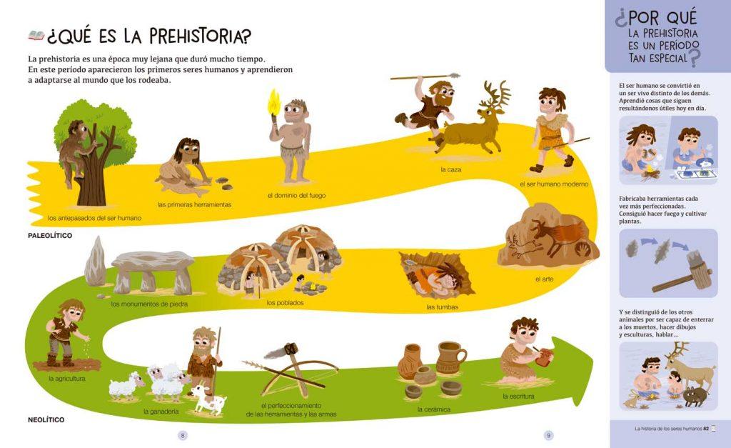 ¿Qué es la prehistoria? – Definición