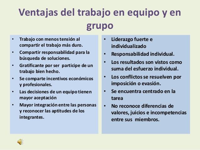 ¿Qué es un Grupo?