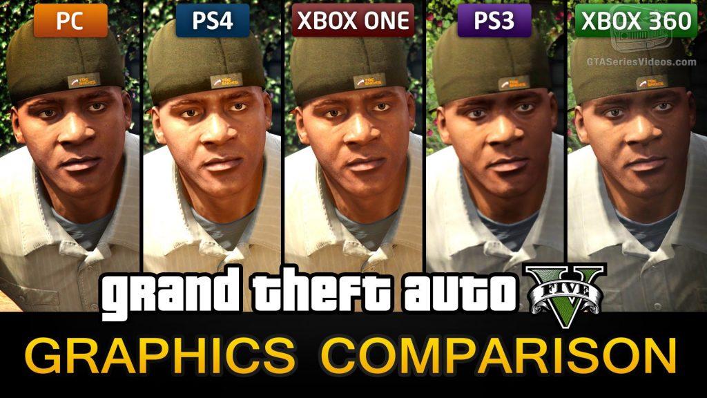 Comparación de Experiencias de Juego en PC y Consolas