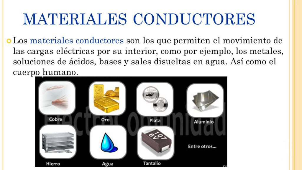 Materiales Conductores
