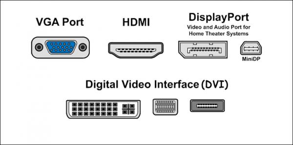 Entradas de Vídeo – (Diferencias, Utilidad, Comparación)